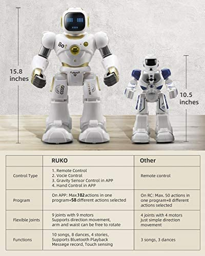 Ruko AI Robots for Kids, Large Programmable RC Robot Toy with APP Control Voice Command Touch Response Bluetooth Speaker Emoji for 3-12 Years Old Boys Girls (Golden) 13