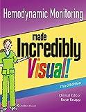 Hemodynamic Monitoring Made Incredibly Visual (Incredibly Easy! Series)