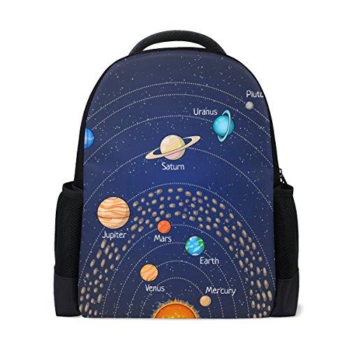 LORVIES Mochila Escolar Astronomía Educativa Planeta Mochila Casual Daypack Viaje Portátil Mochila