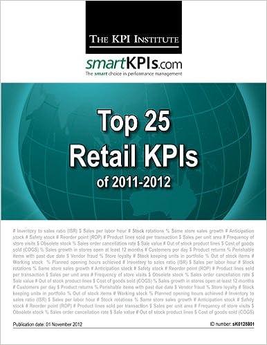 kpi in retail