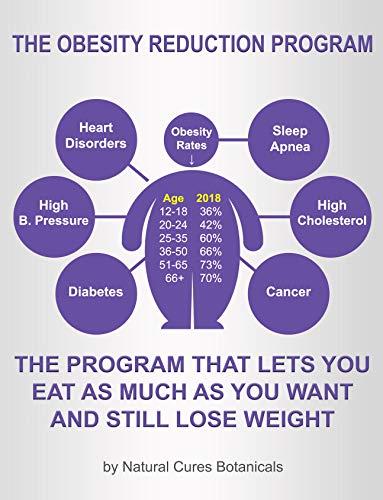 Obesity Reduction