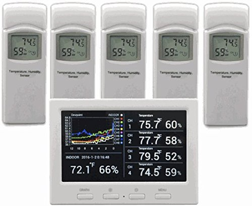 Ambient Weather WS-3000-X5 Wireless Thermo-Hygrometer with Logging, Graphing, Alarming, Radio Controlled Clock with 5 Remote Sensors, White