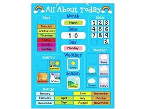 """All About Today"" Weather & Calendar Magnetic Board – Blue"