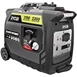 Ryobi Digital Inverter Generator (2,200-Watt Gray RYi2200GR)