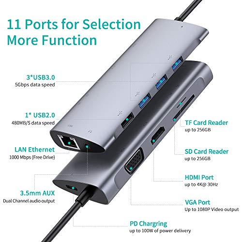51SI6P T00L - USB C Hub, Type C Hub Adapter with 4K HDMI, 1080P VGA, 4 USB 3.0/2.0 Ports, USB-C Power Delivery Port, RJ45 Gigabit Ethernet, SD/TF Card Reader, 3.5mm Audio Jack for Macbook More Type C Device