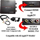 HDMI to 3RCA Composite AV Converter for AppleTV