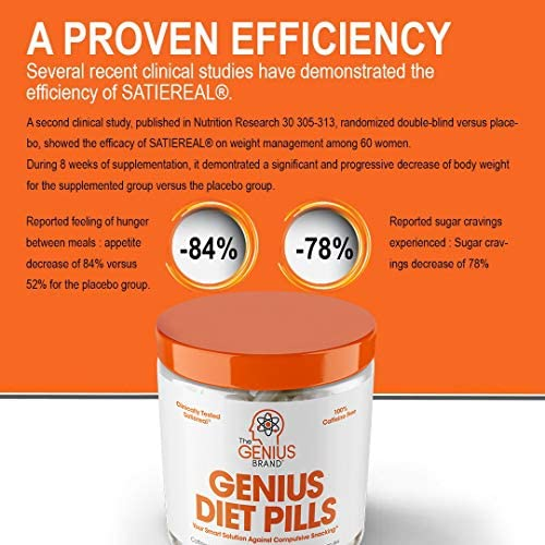 Genius Diet Pills – The Smart Appetite Suppressant That Works Fast for Safe Weight Loss, Natural 5-Htp & Saffron Supplement Proven for Women & Men – Cortisol Manger + Thyroid Support, 50 Veggie Caps 8