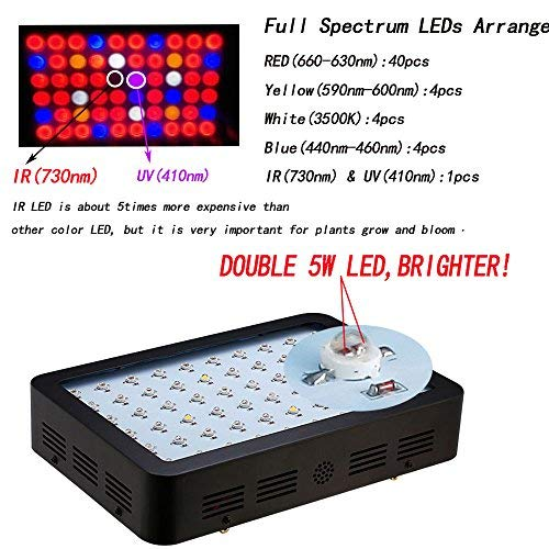 BESTVA 600W Double Chips LED Grow Light Full Spectrum Grow Lamp for Greenhouse Hydroponic Indoor Plants Veg and Flower