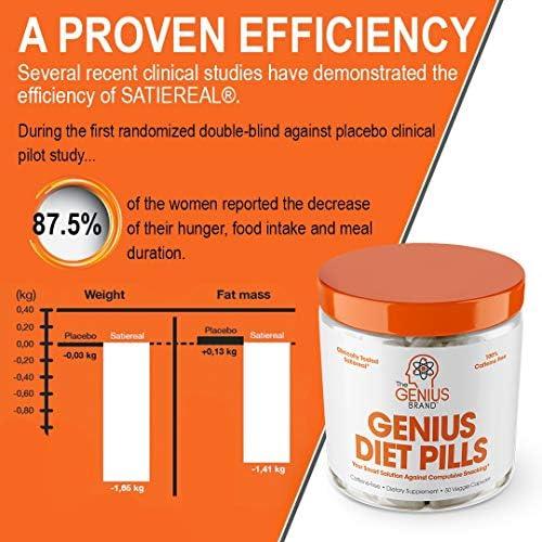 Genius Diet Pills – The Smart Appetite Suppressant That Works Fast for Safe Weight Loss, Natural 5-Htp & Saffron Supplement Proven for Women & Men – Cortisol Manger + Thyroid Support, 50 Veggie Caps 5
