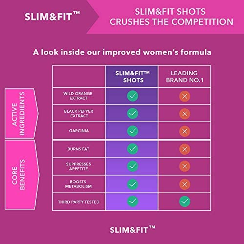 Slim&Fit Shots - The Only Working Weight Loss Pills for Women - Appetite Suppressant, Fat Burner and Metabolism Booster with L-Arginine, Garcinia Cambogia and Guarana - 1 Week Supply 7