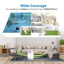 RENPHO-H13-HEPA-Air-Purifier-for-Home-Large-Room-330-SQFT-Air-Purifier-for-Allergies-and-Pets-Air-Cleaner-for-Office-Kitchen-Eliminate-Odors-Smoke-Mold-Pollen-Dust-for-Bedroom-Auto-Mode