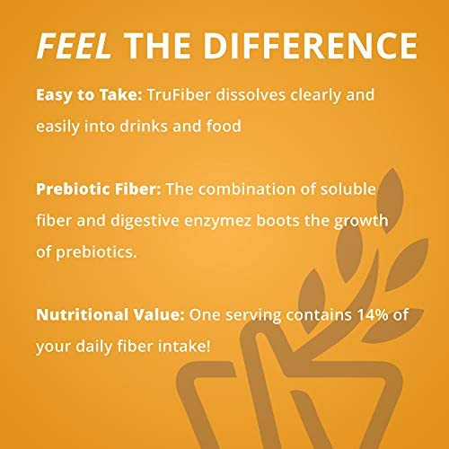 Master Supplements TruFiber (2 Pack) - 6.35 Ounces - Prebiotic Fiber to Help Boost Probiotic Growth, Supports Digestive Health, May Promote Weight Loss - Vegan, Gluten Free - 50 Servings 6