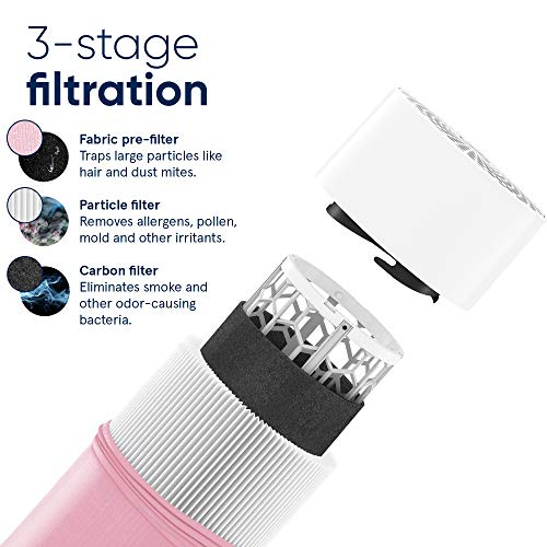 Blueair-Blue-Pure-411-Air-Purifier-for-home-3-Stage-with-Washable-Pre-Filter-Particle-Carbon-Filter-Captures-Allergens-Viruses-Odors-Smoke-Mold-Dust-Germs-Pets-Smokers-Small-Room
