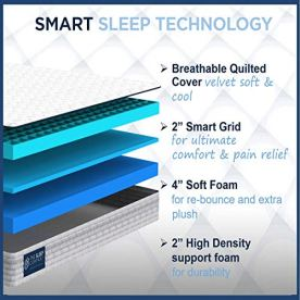 The-Sleep-Company-SmartGRID-Luxe-8-Mattress-Queen-Bed-72x60x8-inches
