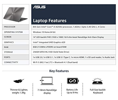 ASUS ZenBook UX430UA-GV307T Intel Core i5 8th Gen 14-inch FHD Thin and Light Laptop (8GB RAM/256GB SSD/Windows 10/Integrated Graphics/1.30 kg), Grey 4