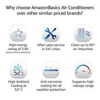 AmazonBasics-15-Ton-3-Star-Inverter-Split-AC-with-High-Density-filter-Copper-Condenser-White