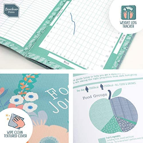 Boxclever Press Food Journal for a Healthier Lifestyle. Food Diary and Food Journal Log Book. Portable Daily Planner to Use with Weight Watchers, Diets or Personal Training Plans. (Turquoise Bloom) 6