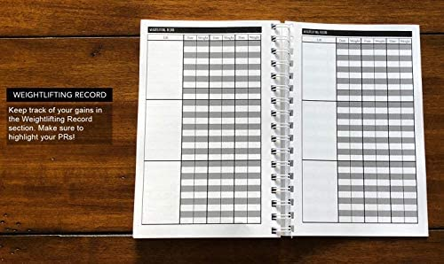 Keto Lifestyle Journal for Fitness Tracking, Diet Planning & Introspection. Log Your Exercise Routines, Macro Nutrients & Daily Processes to Achieve Your Goals 6