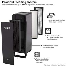 Braun-SensorAir-Air-Purifier-Black