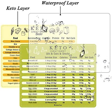 KitchenTour Keto Cheat Sheet Magnets 10 Pcs Ketogenic Diet Food Ingredients Charts of Colors Classification for a Healthy Lifestyle 5