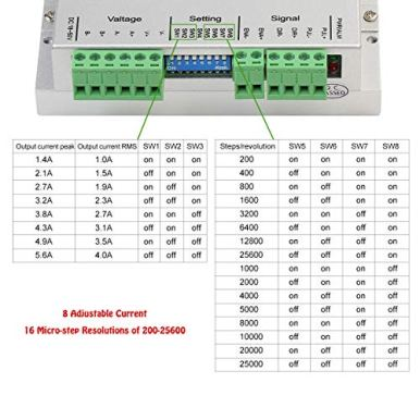 RTELLIGENT-Stepper-Motor-Driver-Nema-23-Nema-24-Hybrid-14A56A-2450VDC-CNC-Motor-Controller-Control-with-1128-Micro-Step-Resolutions