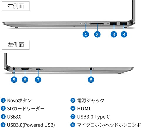Lenovo ノートパソコン IdeaPad S540(15インチFHD Core i5 8GBメモリ 256GB Microsoft Office搭載)