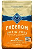 Blue Buffalo Freedom Grain Free Chicken Recipe