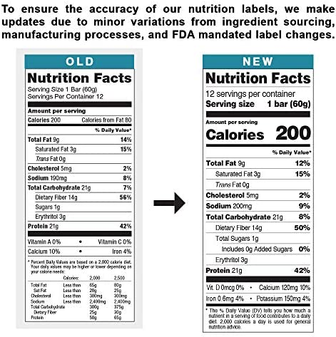 Quest Nutrition Chocolate Chip Cookie Dough Protein Bar, High Protein, Low Carb, Gluten Free, Soy Free, Keto Friendly, 12 Count 12