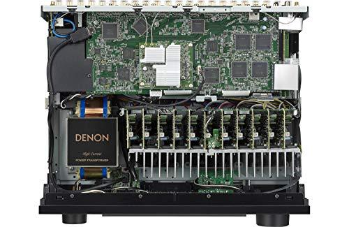 Denon AVR-X6500H 11.2