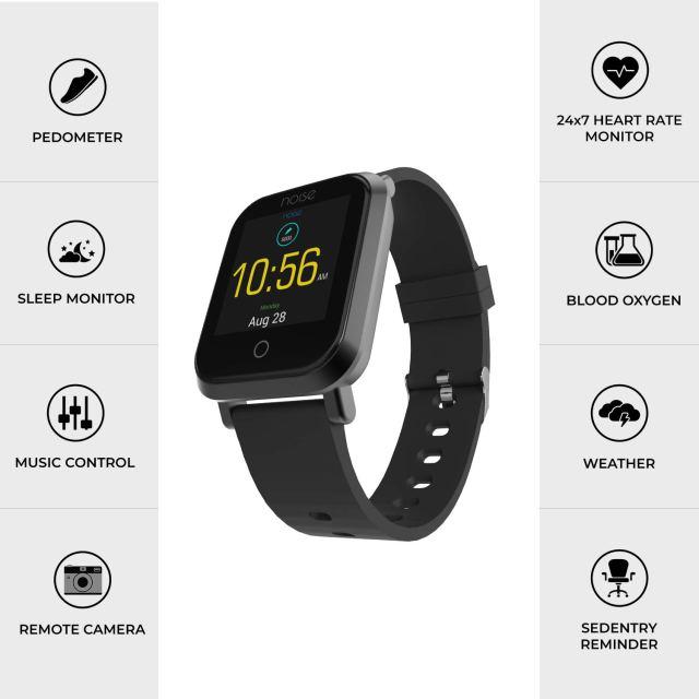 budget fitness tracker
