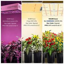 SPIDER-FARMER-SF-4000-LED-Grow-Light-5x5-Flower-Compatible-with-Samsung-LM301B-Diodes-Dimmable-Commercial-Grow-Lights-for-Indoor-Plants-Full-Spectrum-3000K-5000K-660nm-760nm-IR-1212pcs-LEDs