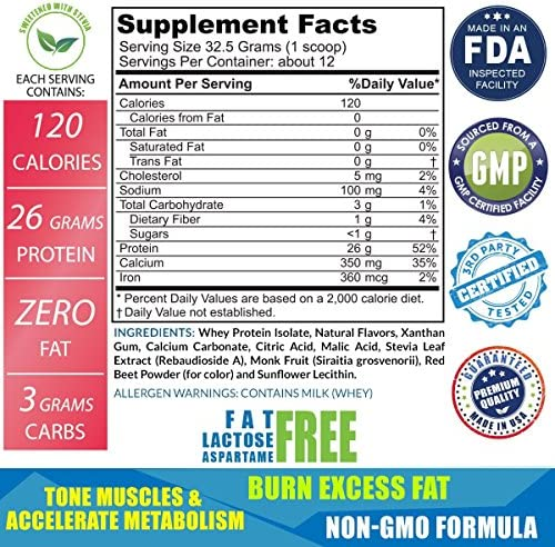 Lactose Free 100% Whey Isolate Low Carb Protein Powder Under 1 Gram Sugar Strawberry Protein Powder for Women Weight Loss & Men Post Workout Recovery Drink Meal Replacement Shakes Keto Protein Powder 4