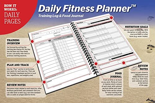 SaltWrap The Daily Fitness Planner - Gym Workout Log and Food Journal - with Daily and Weekly Pages, Goal Tracking Templates, Spiral-Bound, 7 x 10 inches 6