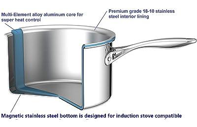 Measures-Cook-Standard-NC-00233