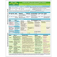 MemoCharts Pharmacology: Diabetes Mellitus and Its Drug Therapy (Review chart)