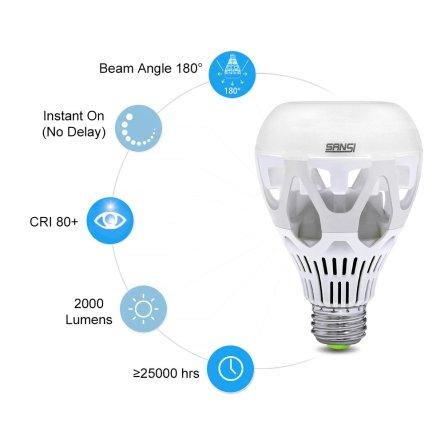 Sans Lightbulbs