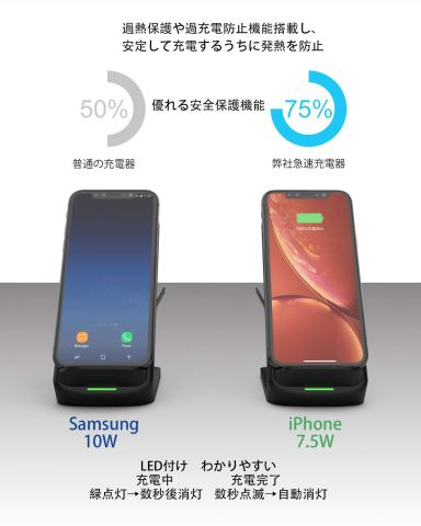 NANAMI Qi 急速 ワイヤレス充電器 最大10W(iPhoneで最大7.5W)の急速充電