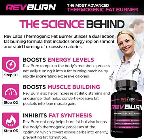 Rev Labs | Rev Burn | Thermogenic Fat Burner | The #1 Ground Breaking Fat Burning Amplifier Diet Pill for Men and Women, Carb Blocker & Appetite Suppressant, Weight Loss Pills, 60 Cap 5