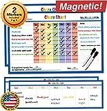 "Magnetic Reward Chart - 17"" x 11"" inches - Set of 2 - Dry Erase Magnetic Chore Chart - Kids Chore Chart Magnet - Children Teaching Resource - Kids Incentive Chart - Child Behavior Chart (Blue)"