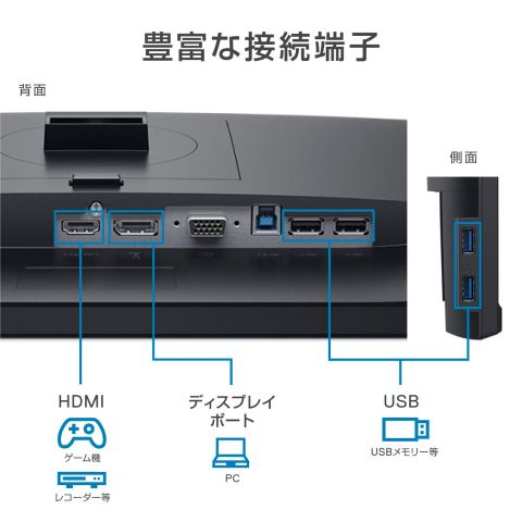 Dell S2319HS 入力端子