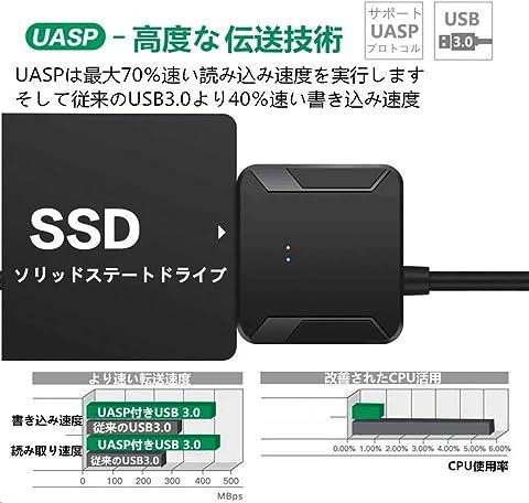 Uuger SATA USB3.0 変換ケーブル 高速転送
