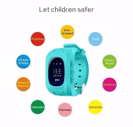 Best GPS Tracking Watch for Kids