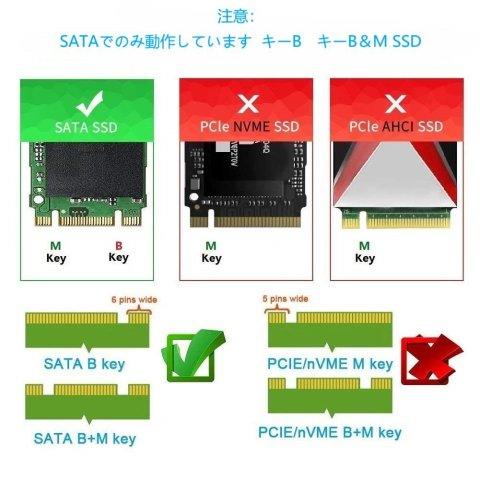 合惠 USB 3.0 UASP to NGFF M.2外付ケース