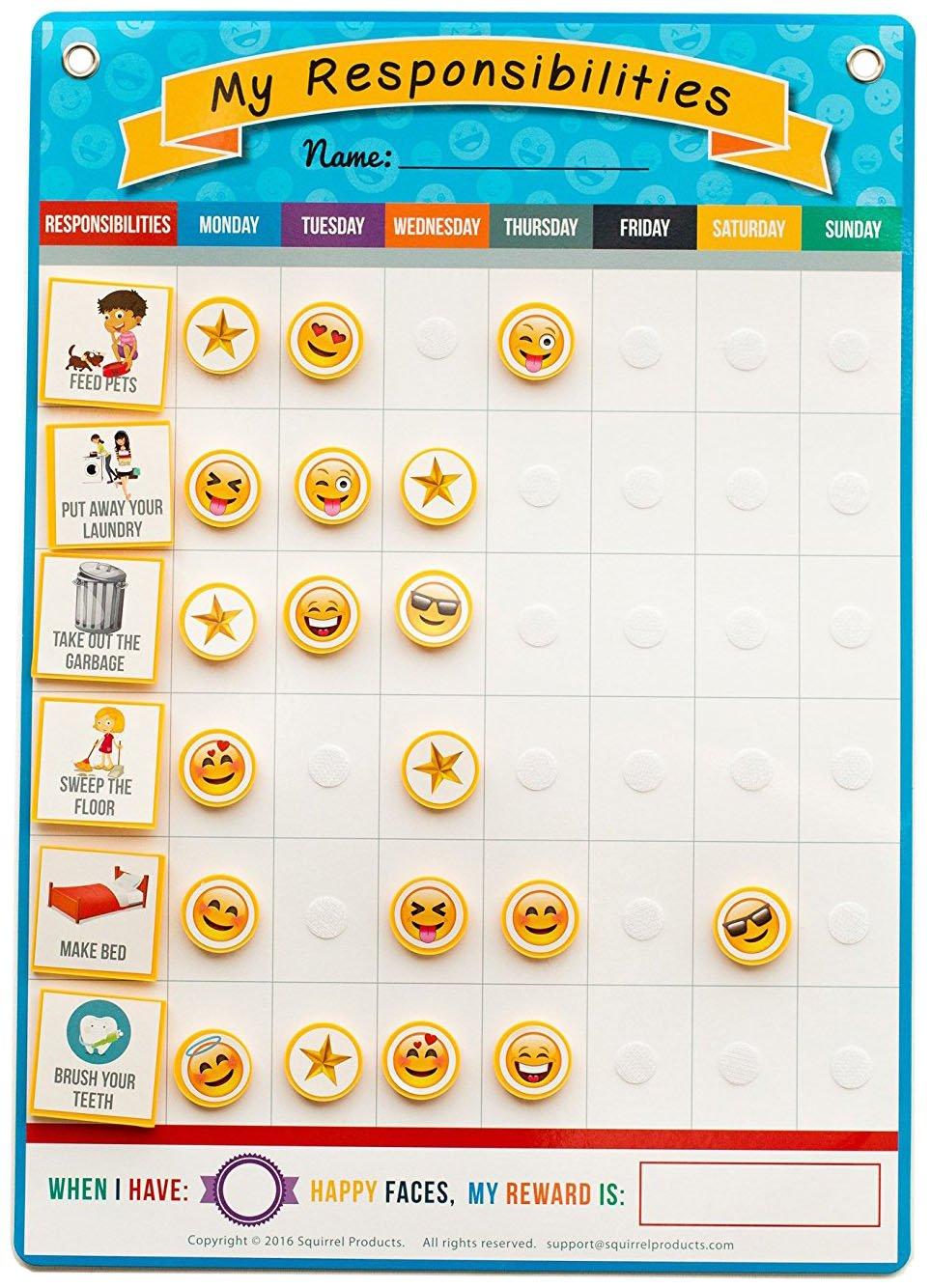My Responsibilities Emoji Chore Chart