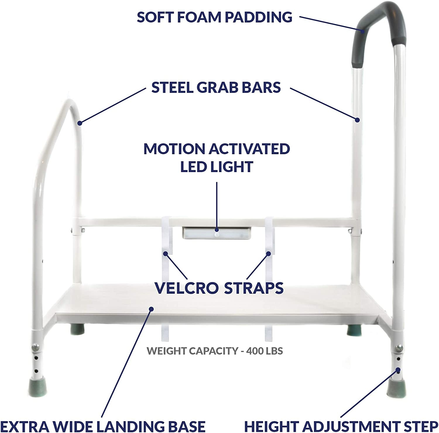 Amazon Com Step2Bed Bed Rails For Elderly With Adjustable Height | Handicap Rails For Steps | Deck | Wheelchair Ramp | Activated Led | Adjustable Height | Bed