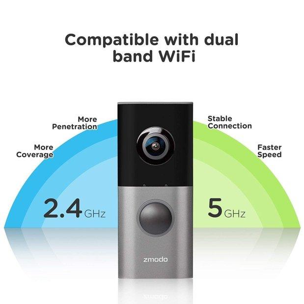 zmodo greet pro doorbell review