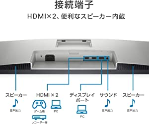 Dell S2721DS 背面 入力端子