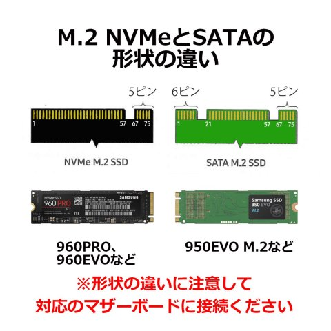 Samsung SSD 2TB 960 PRO M.2 Type2280 PCIe3.0×4 NVMe1.2 V-NAND搭載 5年保証 日本サムスン正規品(白箱) MZ-V6P2T0B/EC