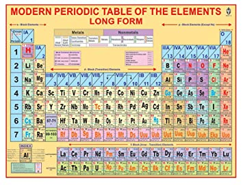 Modern periodic table of the elements long form chart periodic com ibd modern periodic table pvc laminated durable urtaz Choice Image