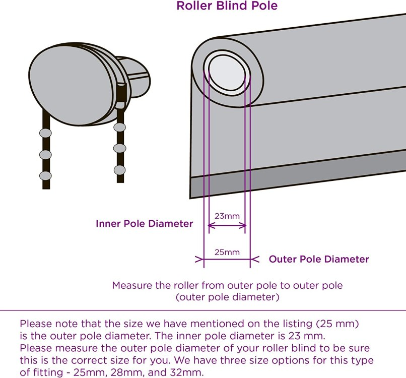 Spare Parts For John Lewis Roller Blinds Reviewmotors Co